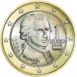 Картинки по запросу euro austria