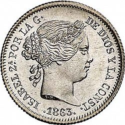 Large Obverse for 1 Real 1863 coin