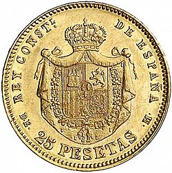 Large Reverse for 25 Pesetas 1876 coin