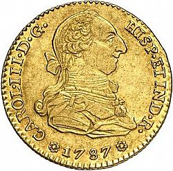 Large Obverse for 2 Escudos 1787 coin