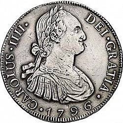 Large Obverse for 8 Reales 1796 coin