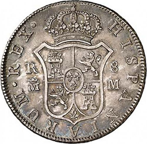8 Reales Reverse Image minted in SPAIN in 1788M (1759-88  -  CARLOS III)  - The Coin Database